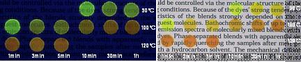 写真1.本開発品の熱による色変化